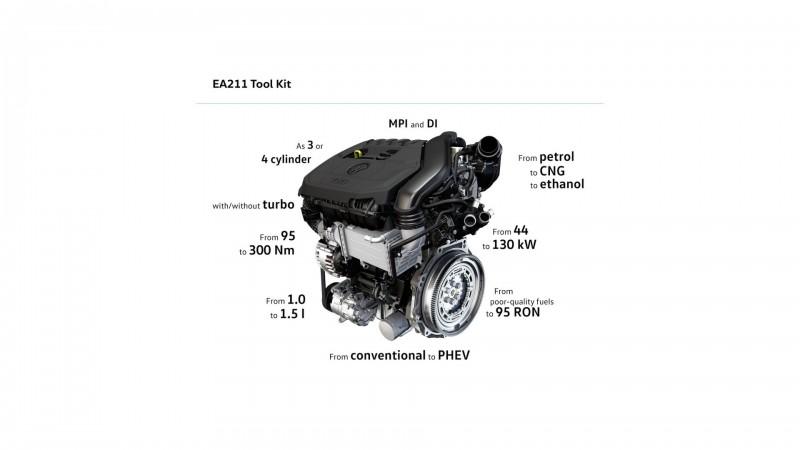 Vw 15 Liter Tsi Evo Engine (1)