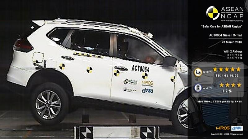 001 X Trail 5 Star ASEAN NCAP