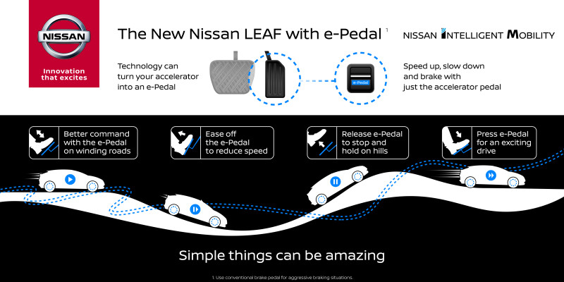 The New Nissan LEAF With E Pedal