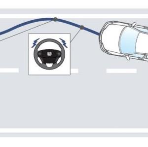 Road Departure Mitigation (RDM) With Lane Departure Warning (LDW)