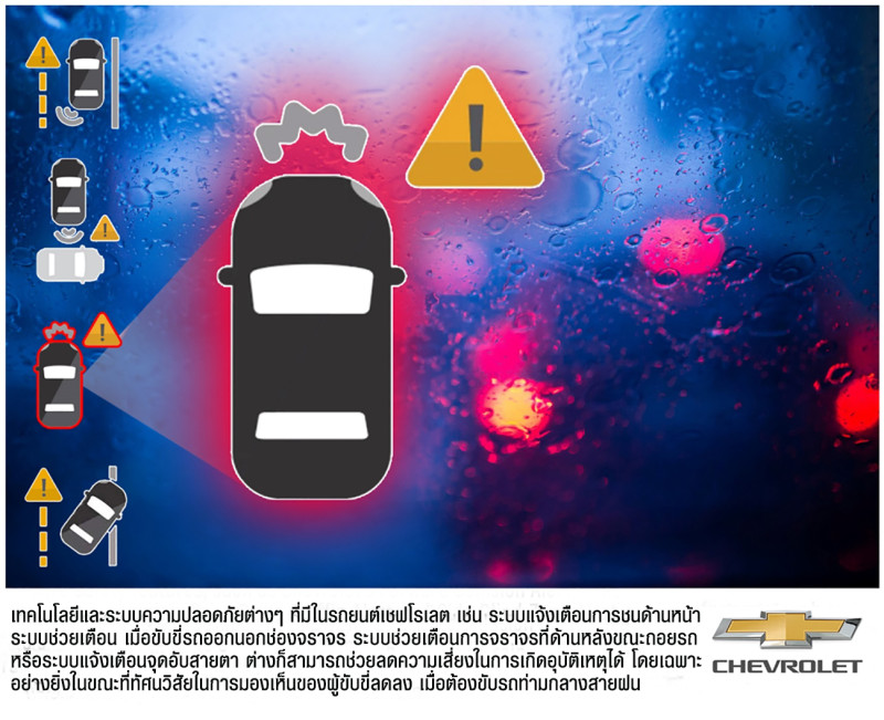 Active Safety Rain Infographic TH Final