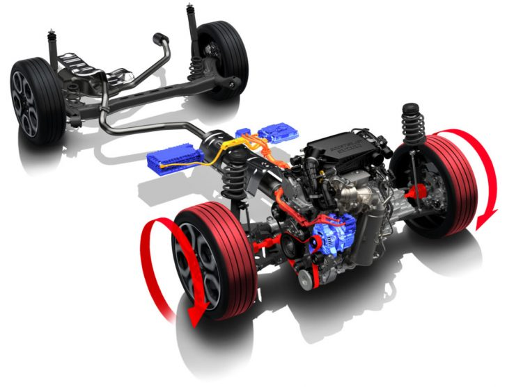 Suzuki-Swift-Sport-Hybrid-Mild-technology-728x557