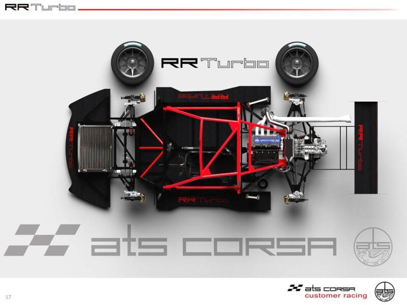 2020-ats-corsa-rr-turbo-11