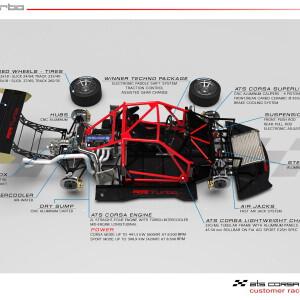 2020 Ats Corsa Rr Turbo 12