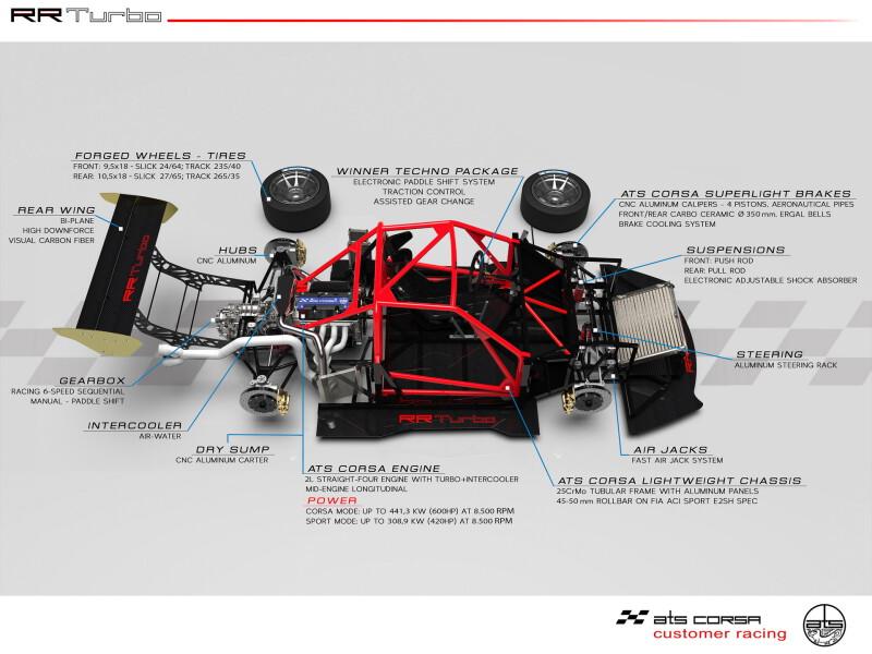 2020-ats-corsa-rr-turbo-12