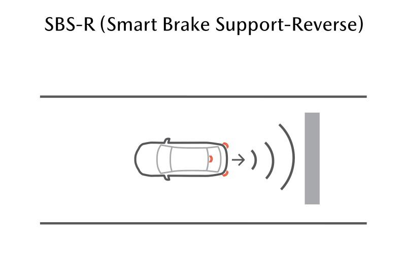 ระบบช่วยเบรกและหยุดรถอัตโนมัติขณะถอยหลัง