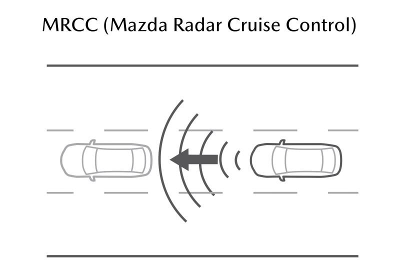 ระบบควบคุมความเร็วรถอัตโนมัติ