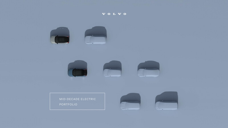 volvo-road-map-xc20-electric-suv-1
